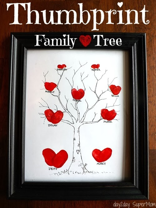 thumbnail family tree mother's day gift