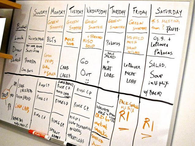 meal planner for a week's worth of food